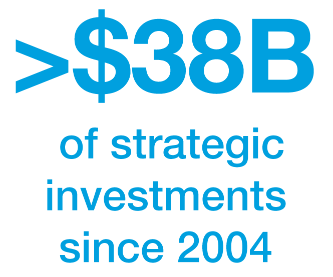 strategic investments